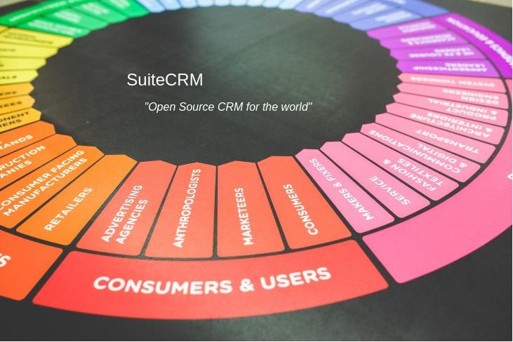 SuiteCRM